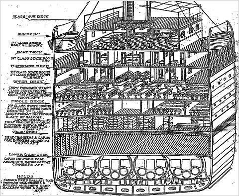 tt-3-7-09-titanic