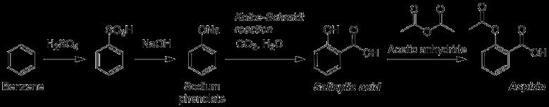 aspirin-synthesis