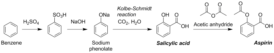 aspirin-synthesis