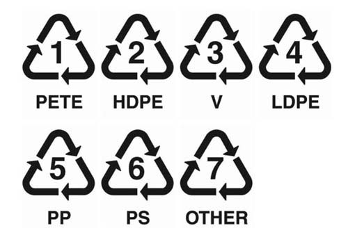 plastic-recycle-code